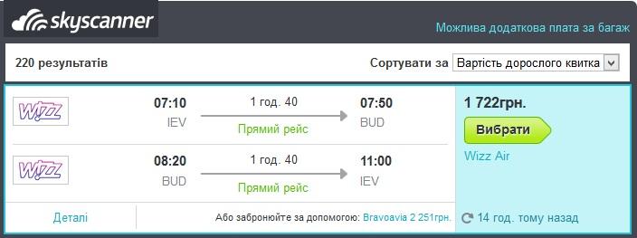 Цена билет на самолет спб минеральные воды