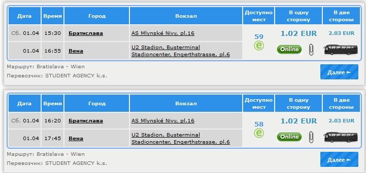 Цена билета на автобус Братислава - Вена - 1 евро